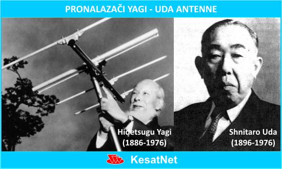 YAGI_UDA_ANTENNA