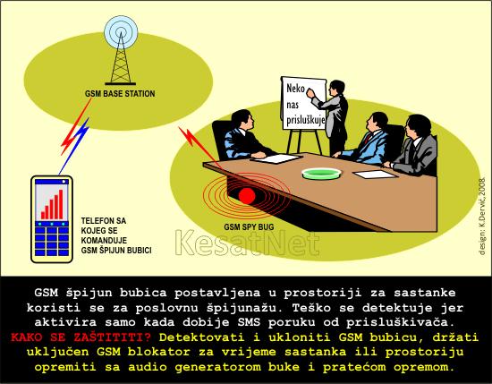 SPY_GSM_BUG_OFFICE