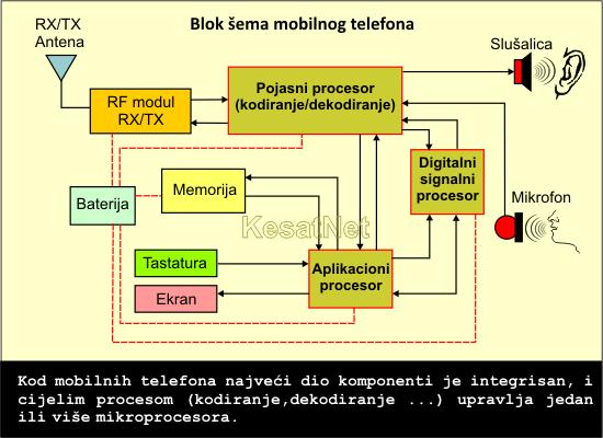 cell_phone_block