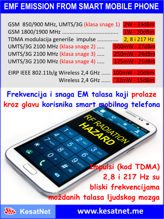 RF_RADIATED_SMART_PHONE