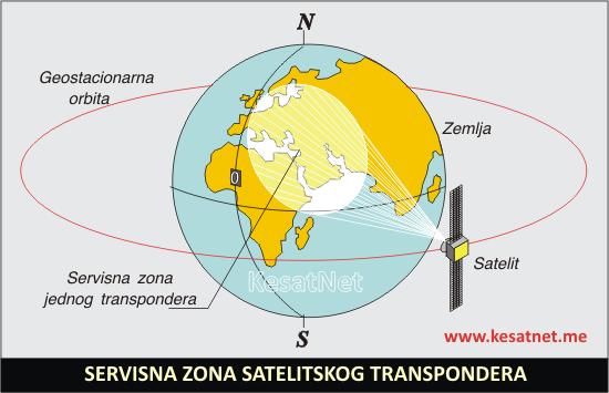 servisna_zona_satelita_35