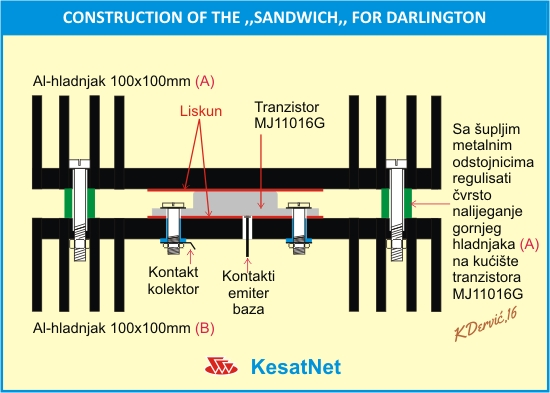 SANDWICH_FOR_DARLINGTON