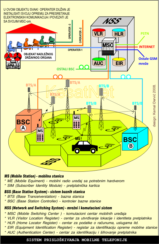 SPY_CELL_PHONE_NETWORK