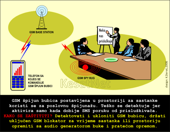 SPY_GSM_BUG_OFFICE