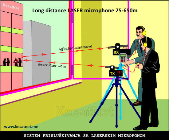 spy_laser_microphone