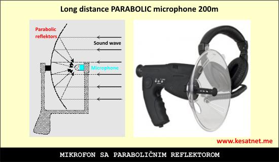 spy_parabolic_microphone