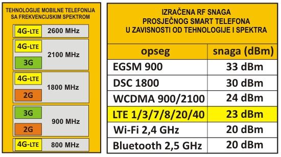 SMART_TELEFONI_02